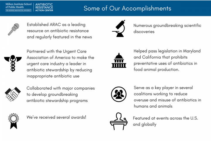 ARAC Accomplishments_1.png